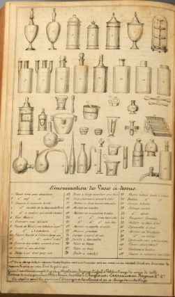 CODEX PHARMACOPEE FRANCAISE